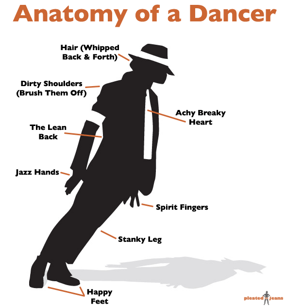 Anatomy-of-a-Dancer